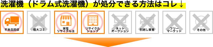 sentakuki_main